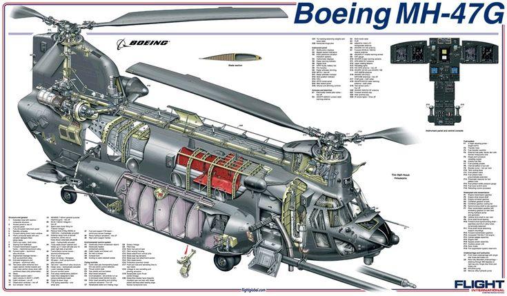 Boeing MH-47G - Cutaway Poster from Flight International