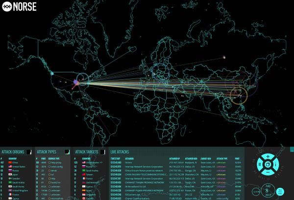 Is This What The First World Cyber War Looks Like: Global Real Time Cyber Attack Map | Tyler Durden, July 8, 2O15, Zero Hedge ~ Must see this, real time US targeted cyber attacks mapped here.