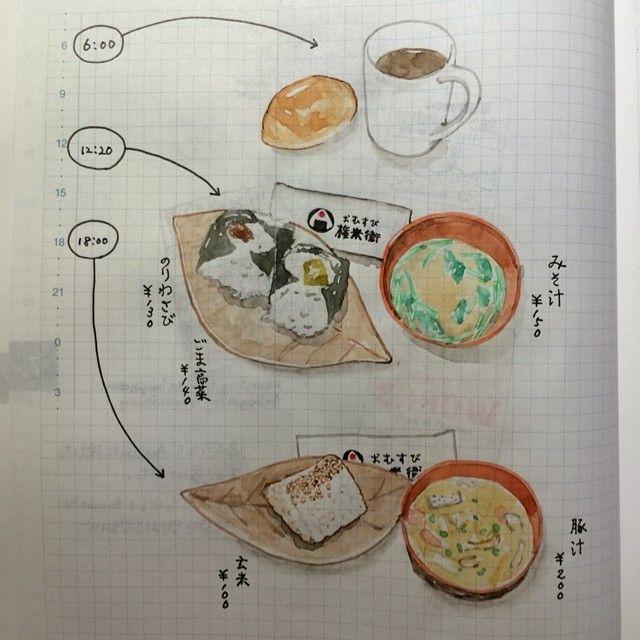 online food journals
