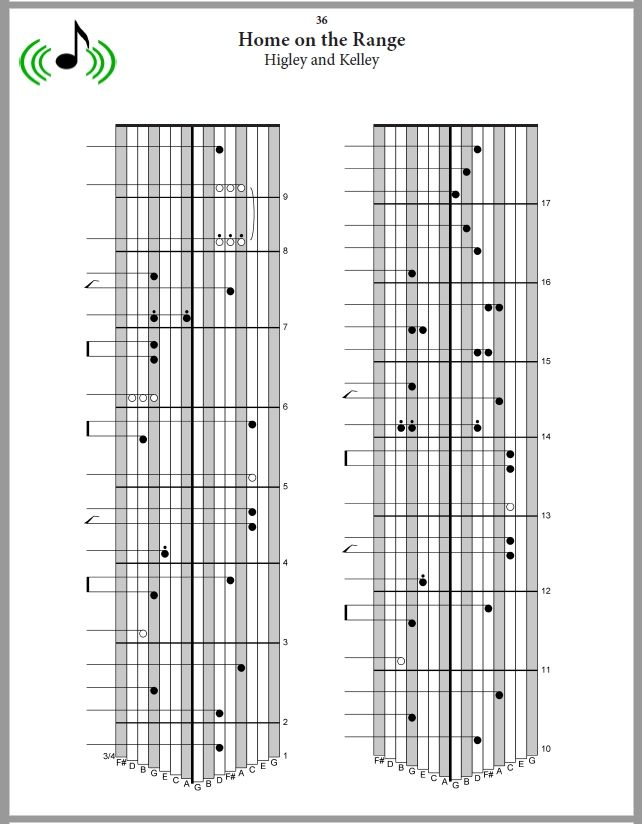 Kalimba Americana For Alto Kalimba Kalimba Magic Music Tabs Tablature Sheet Music