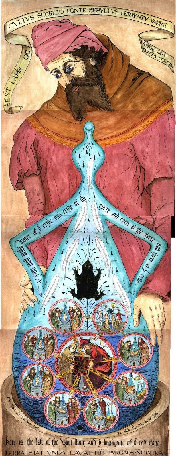 Contemporary Colored Collage Taken From The Voynich Manuscript Ripley Scroll And Rosarium Philosophorum