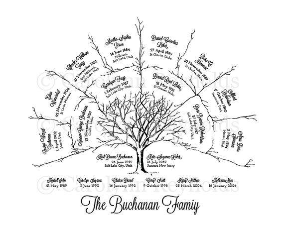 Custom 3 Generation Family Tree Fan Chart Digital by