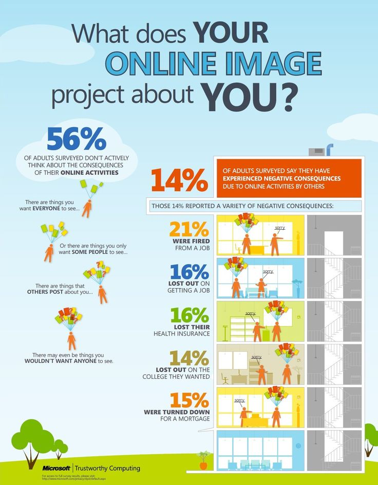 """""""What does your online image project anout you?"""" - Mars 2012  http://www.conseilsmarketing.com/referencement/comment-nettoyer-une-mauvaise-ereputation/attachment/dpd_2012_infographic"""