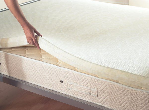 Instant Prices And Onine Ordering For Made To Measure Mattress Overlays