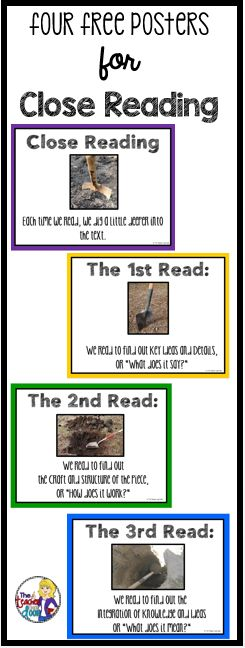 These four free Close Reading Posters can be displayed in your classroom to help you teach this important Common Core strategy. Free: Four Close Reading Posters. These are included in an entire packet of close reading resources that can be found in my Close Reading Using Informational Text Units and Bundles. (TpT resource)
