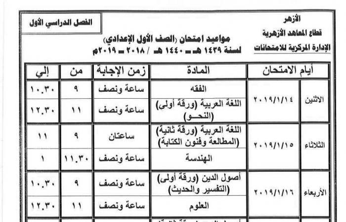 تلفزيون نتيجة الشهادة الابتدائية الأزهرية استعلم قريبا برقم الجلوس فقط لنتائج اختبارات المعاهد الأزهرية الترم الأول عام Egypt News Uig Periodic Table
