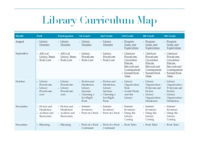 Elementary School Library Curriculum Map from The Brave Little Librarian  on TeachersNotebook.com (2 pages)