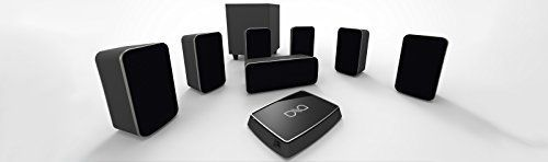 Introducing Axiim Q Wireless Home Theater System  71 System. Great product and follow us for more updates!