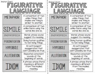 FREE Figurative Language ANCHOR CHART along with center ideas for FIGURATIVE LANGUAGE!