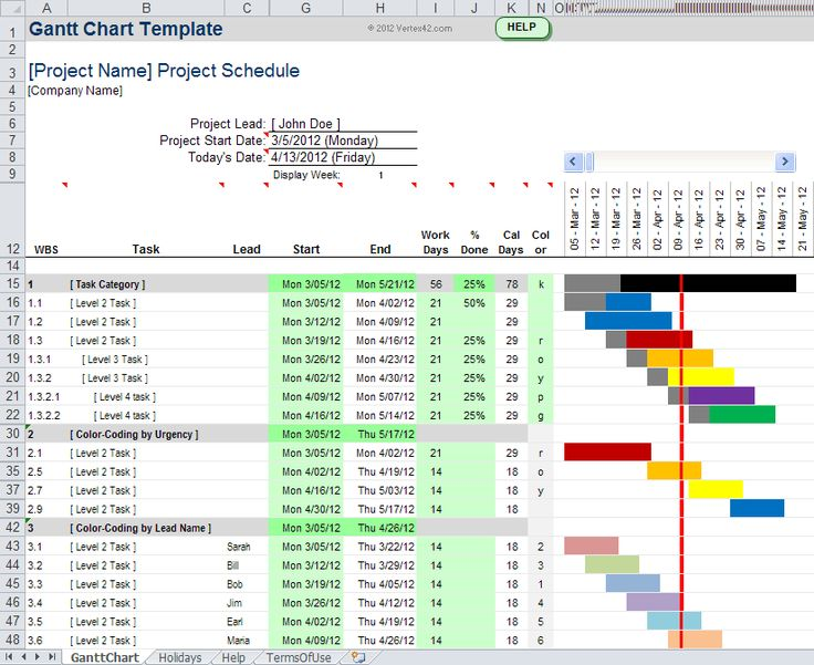 Video Gannt Chart Template For Excel 2007 And 2010 XLSX