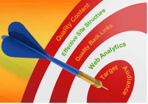 Working With Professional SEO Services.