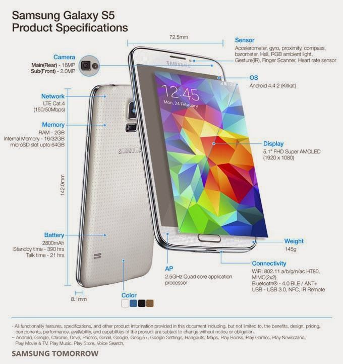 Latest News and Tech Reviews: Samsung Galaxy S5 full Specification
