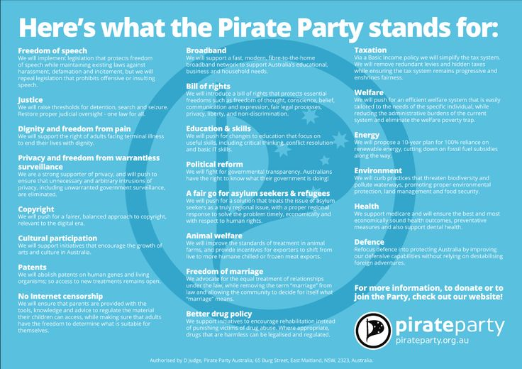 https://pirateparty.org.au/wordpress/wp-content/uploads/Canning-HTV-Back.png