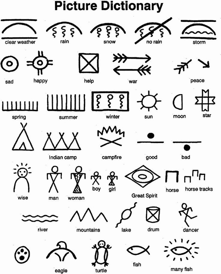 native american symbols | Native American Pictographs | Activity | Education.com