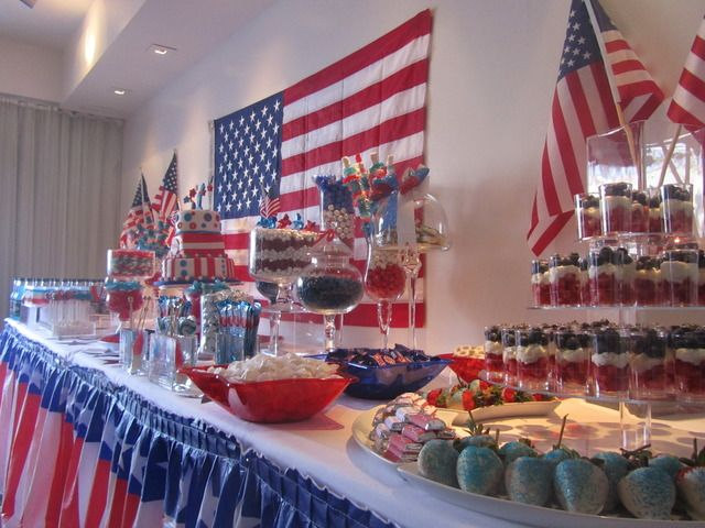 Patriotic 4th of July Party Ideas : patriotic party decorating ideas - www.pureclipart.com