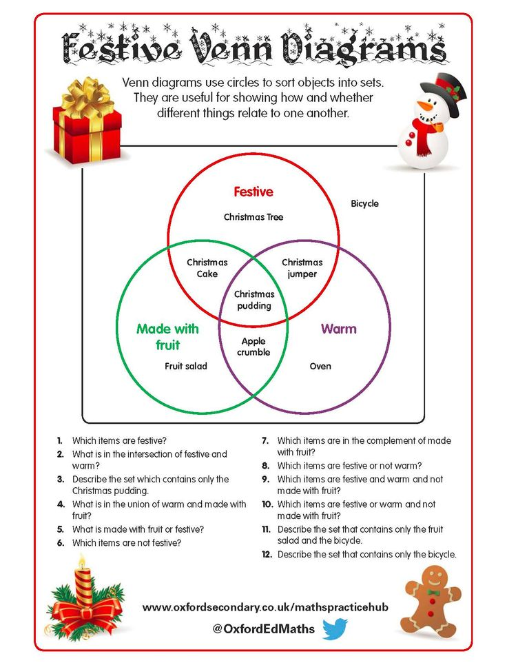this christmas themed worksheet features venn diagrams. Black Bedroom Furniture Sets. Home Design Ideas