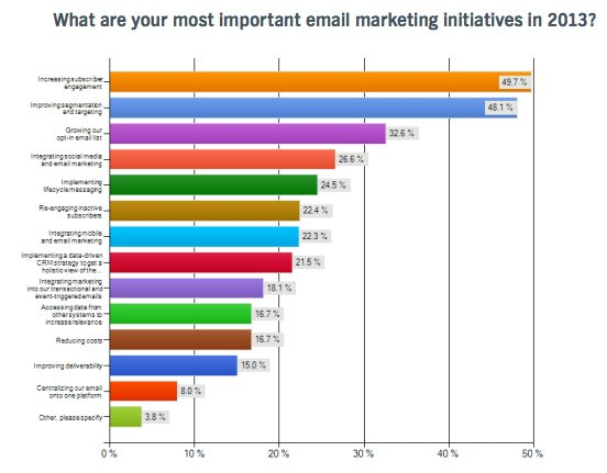 Best  Marketing Budget Ideas On   Small Business