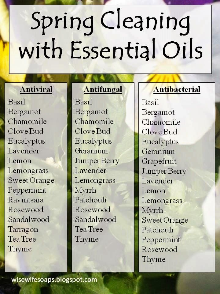 Which oils to add to your cleansers for antibacterial or antiviral properties and make it smell wonderful