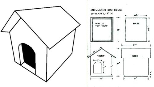 Insulated Dog Houses likewise Small House Plans as well 4t70q5 as well Tricycle Smoby together with Tiny House Plans. on insulated dog house plans