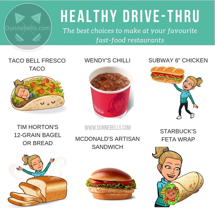 Healthy Drive-Thru Food Tips By Our Fitness Nutritionist ...