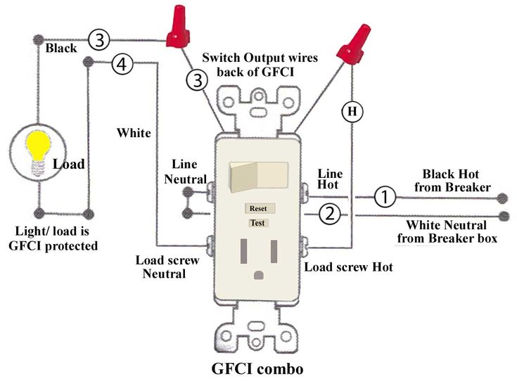 GFCI-combo-wiring-update.jpg (1297×963) (With images