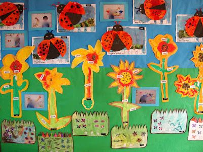 growing, learning, laughing: MINIBEAST DISPLAY - BUGS, CATERPILLARS, and PLANTS -- Reading Street Unit Idea.