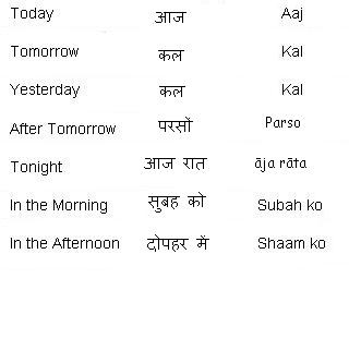 Hindi Words for Times of Day - Learn Hindi