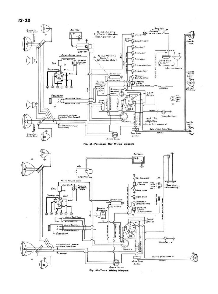 Gauges Wiring Diagram 1950 Chevy Car and Wiring Diagram ...