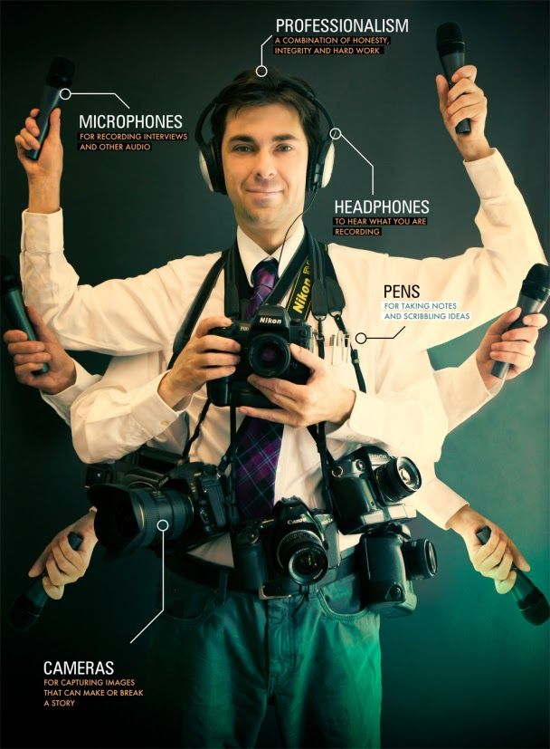 Ευθυμία Κοντομάρη : Ποιο το μέλλον της δημοσιογραφίας