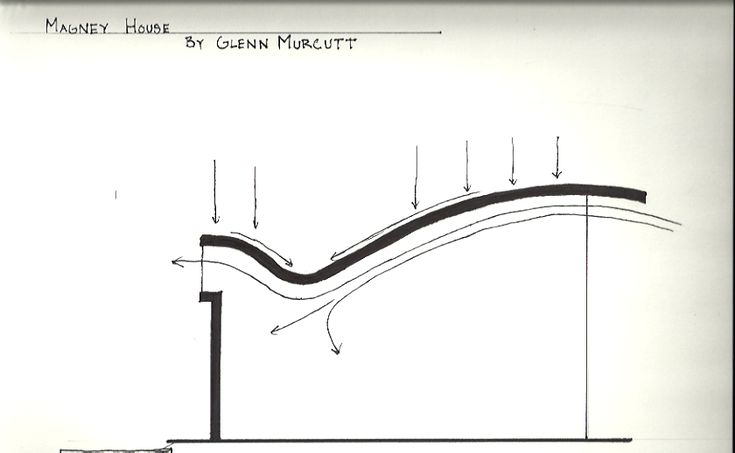 GLENN MURCUTT - Magney House