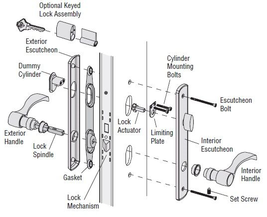 andersen exploded lock trim hardware