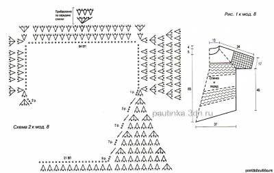 Şema örgü tunik - - renk geçişi ile Tığ tunik Örgü planı - Dersler Tığ - Kroşe, şemaları tığ işi