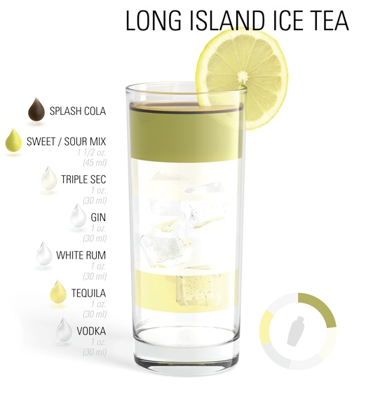 how to make long island alcoholic drink