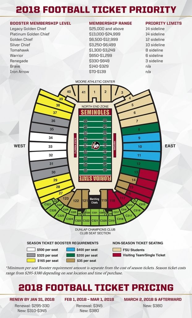 Elegant Doak Campbell Stadium Seating Chart In 2020 Seating Charts Online Tickets Stadium