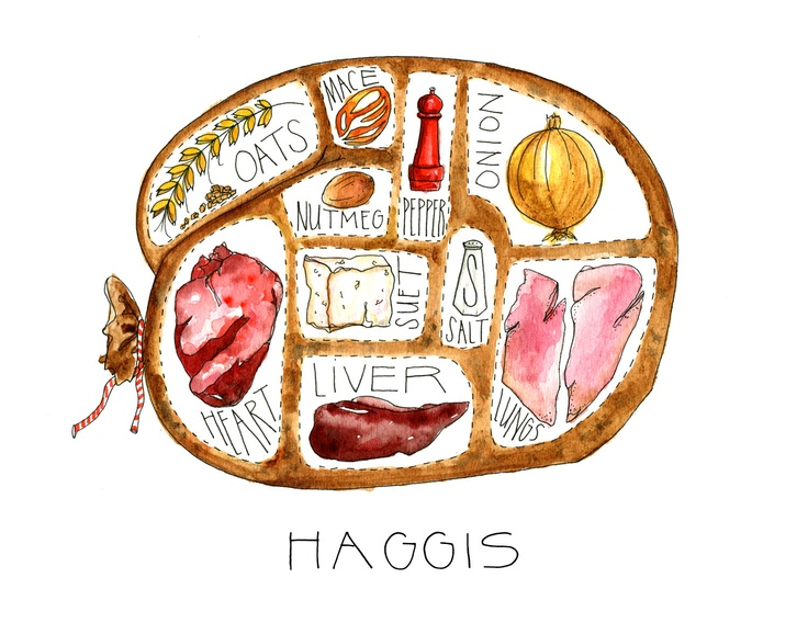Super great print for a kitchen. Haggis - A Look Inside - Watercolor and Ink Print. $18.00, via Drywell Art on Etsy.