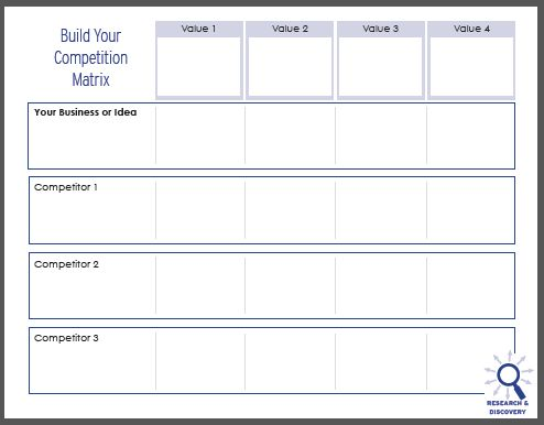 Competition Matrix Template User \/ Market Research Pinterest - project roles and responsibilities matrix templates