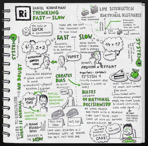 Daniel Kahneman: Thinking fast and slow @Sue Marshall | Flickr - Photo Sharing!