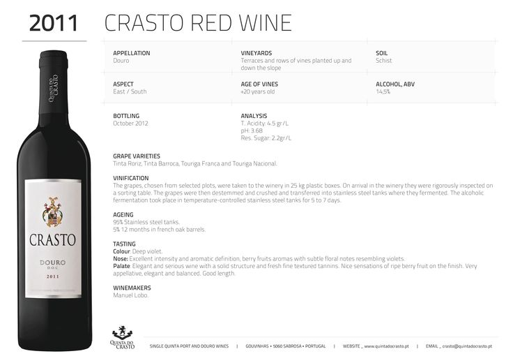 2011 Quinto do Crasto Douro Crasto. Had it as a Special Wine of May 2015. Delicious and complex. 90/100