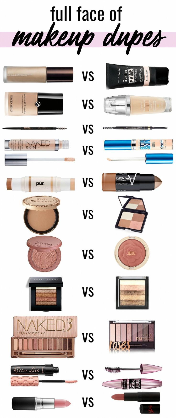 Full face of makeup dupes, high end vs. drugstore makeup