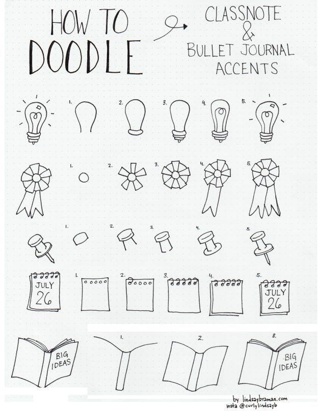Bildergebnis für wie zeichnet man ein buch