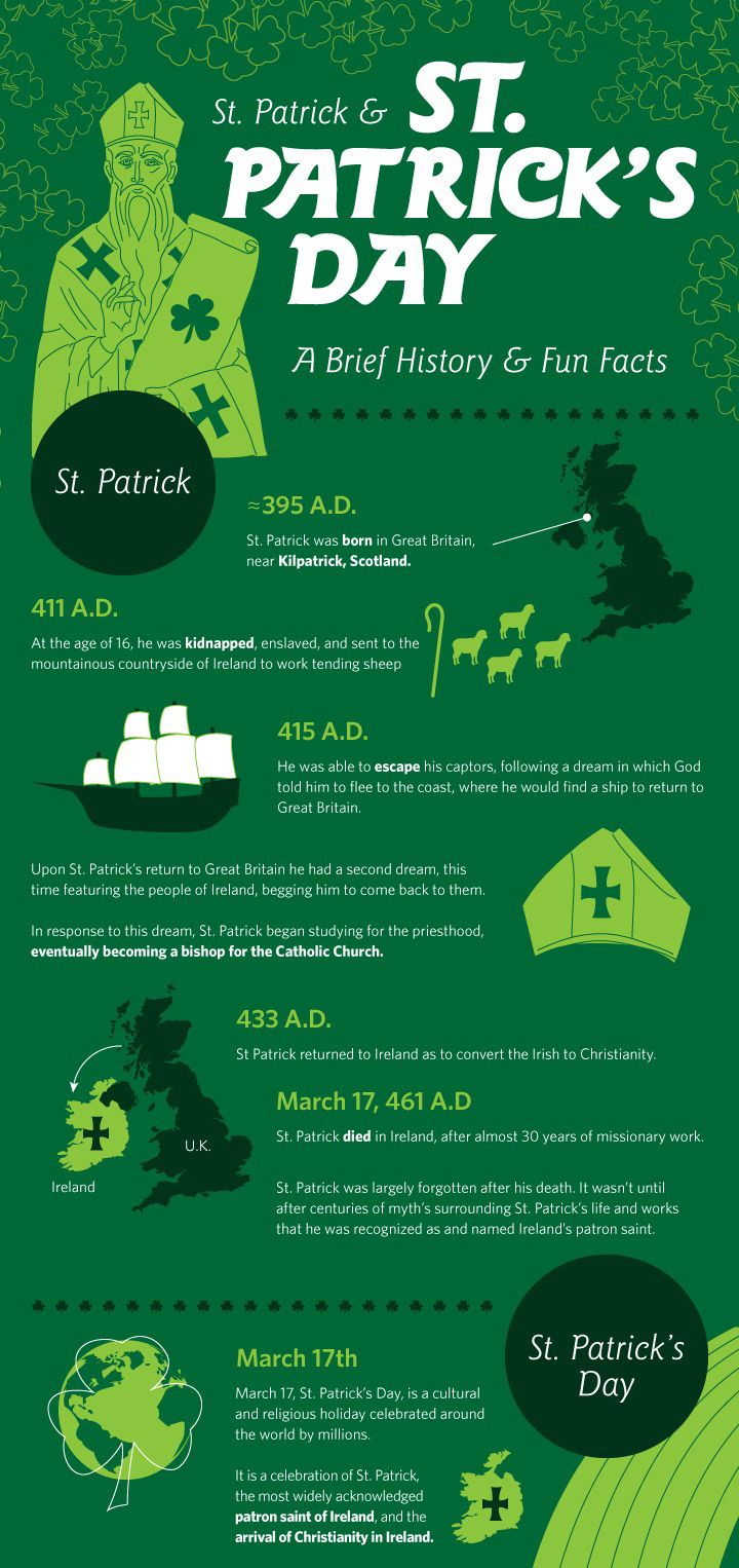 Uncategorized St Patrick Day Facts For Kids best 25 facts about st patrick ideas on pinterest patricks day and saint day