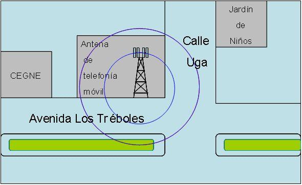 Antenas de telefonía móvil (página 2) - Monografias.com