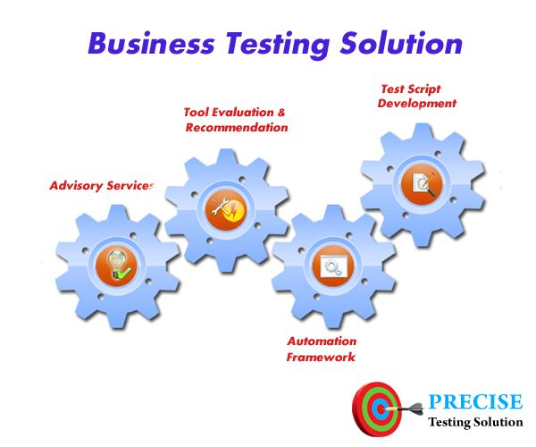 17 Best images about Business Application Testing on Pinterest ...