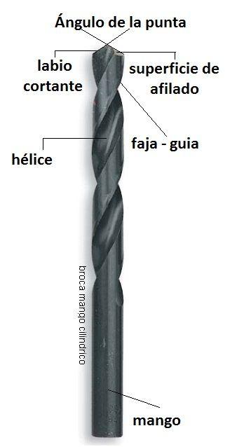 Las Brocas         Son las herramientas o útiles de trabajo de las máquinas taladradoras.                ...