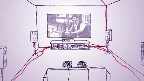 Comment Installer Son Home Cinema Cote Maison Diyhometheater