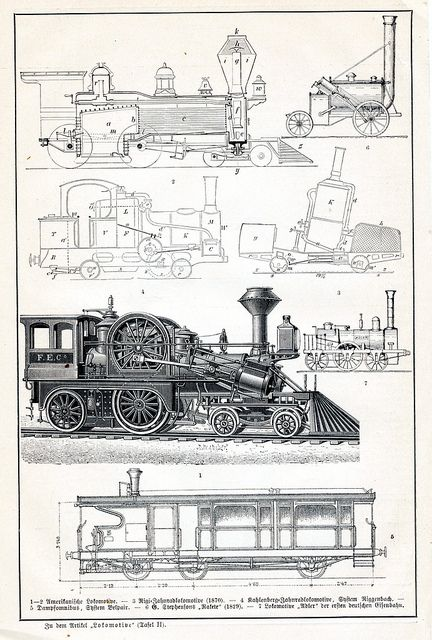 best 246 trains