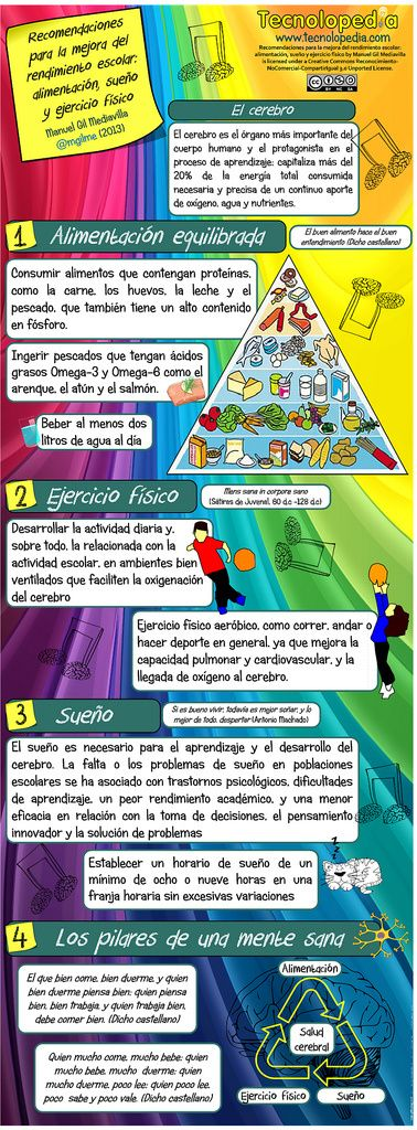 Infografia, 4 recomedaciones para mejorar el rendimiento escolar