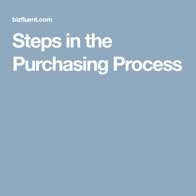 Steps in the Purchasing Process