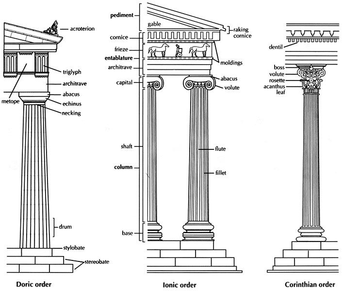 https://lwooddesigns.wordpress.com/2011/01/28/greek/ a detailed description on the different orders of the columns