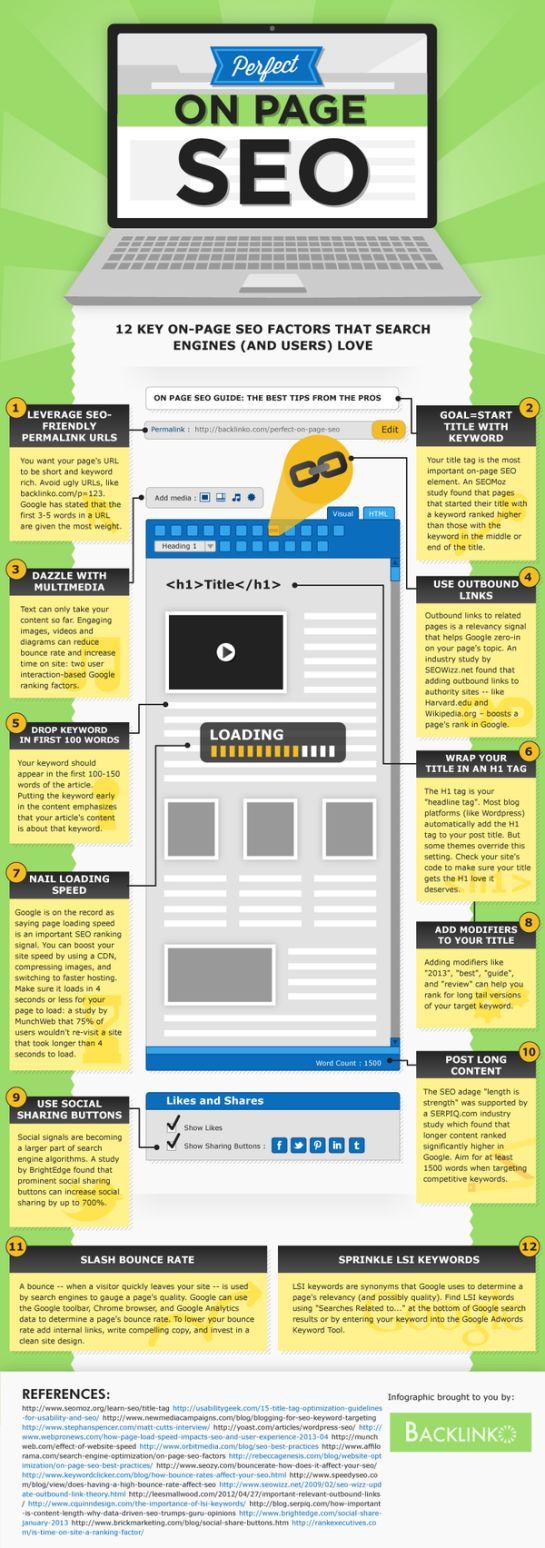 Infographie - Critères à optimiser pour le SEO - AUTOVEILLE